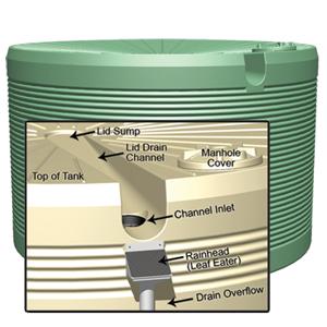 50050l_rainwater_tank