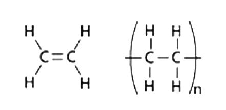 ethylene-polyethylene-molecular-structure